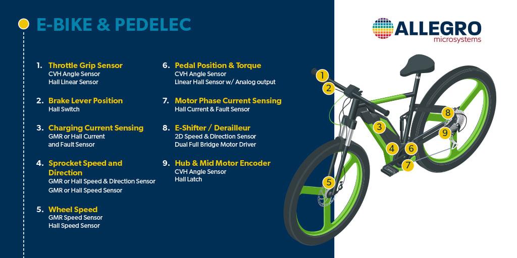 e-Bike-Diagram_1024x512