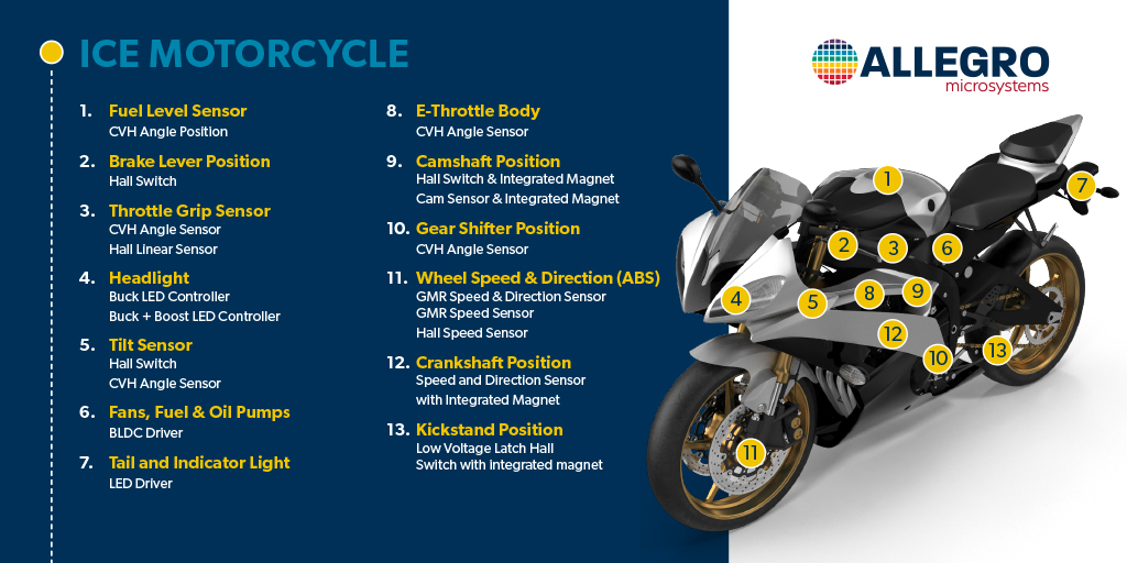 ice-motorbike_1024x512