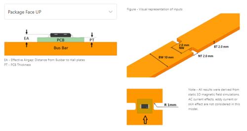 Busbar Calculator-3D model